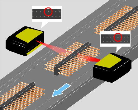 3D激光测量